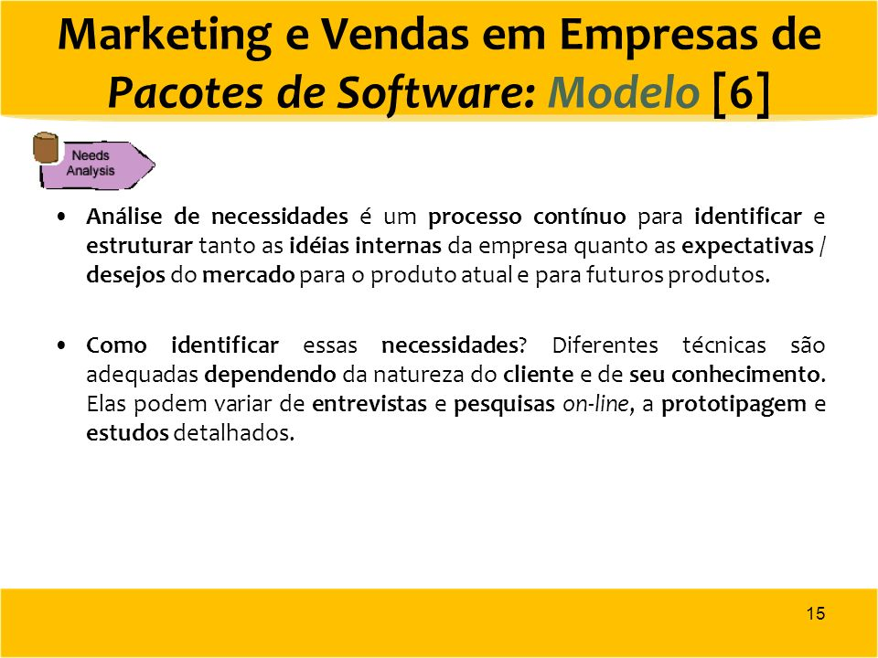 Marketing e Vendas em Empresas de Pacotes de Software: Modelo [6]